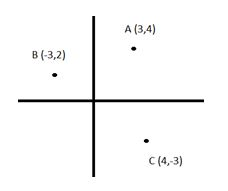 Grade 11 geometry – Similarity, Right Triangles, & Trigonometry