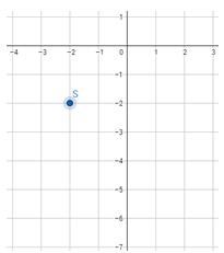 Grade 10 math Geometry – Congruence