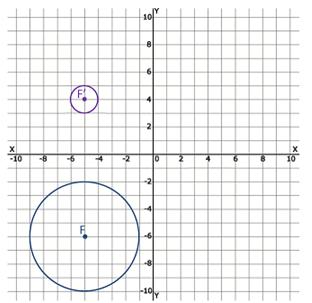 Grade 10 math Geometry – Circles