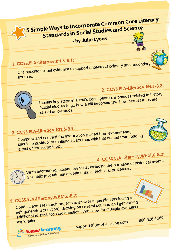 Infographic on 5 Ways to Incorporate Common Core Literacy Standards in Social Studies and Science