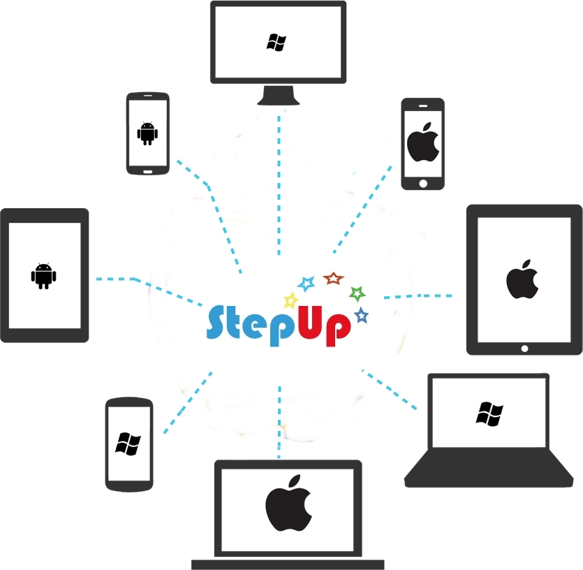 Lumos StepUp™ connects you to online workbooks and practice tests using a number of devices.