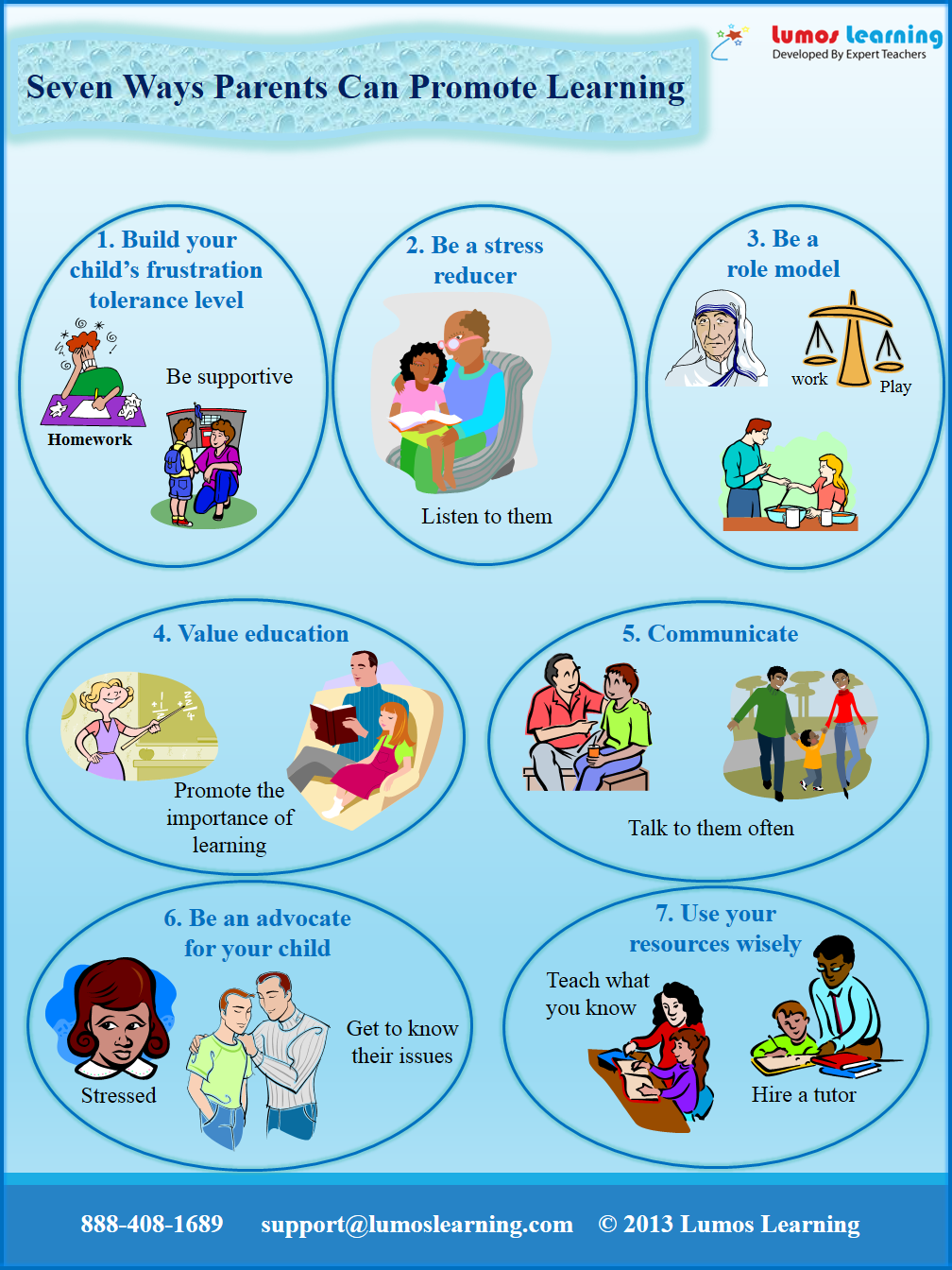 Seven Ways Parents Can Promote Learning - Infographic