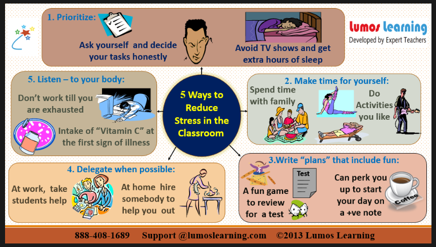 reducing teacher stress in the classroom