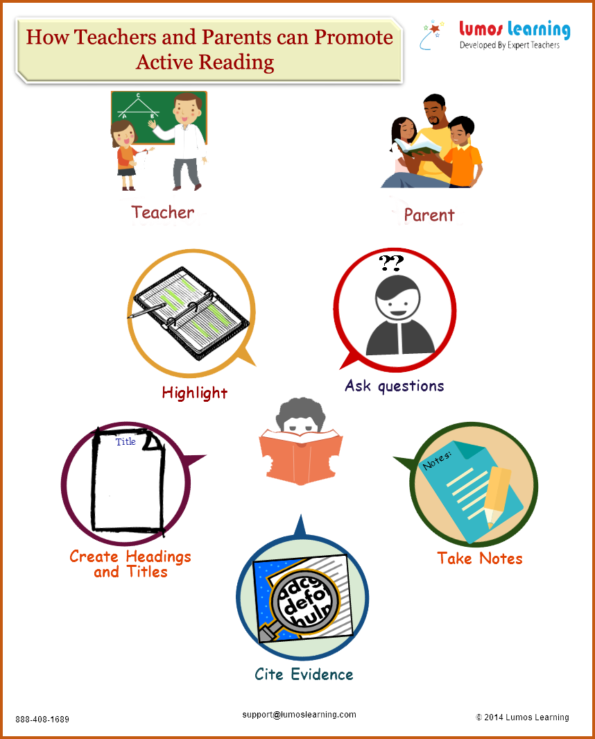 How Teachers and Parents Can Promote Active Reading - Infographic