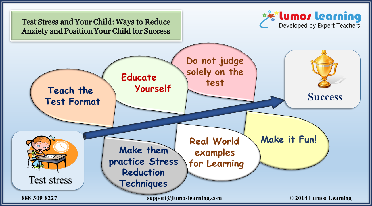 Ways to Reduce Standardized Testing Stress and Anxiety and Position Your Child for Success