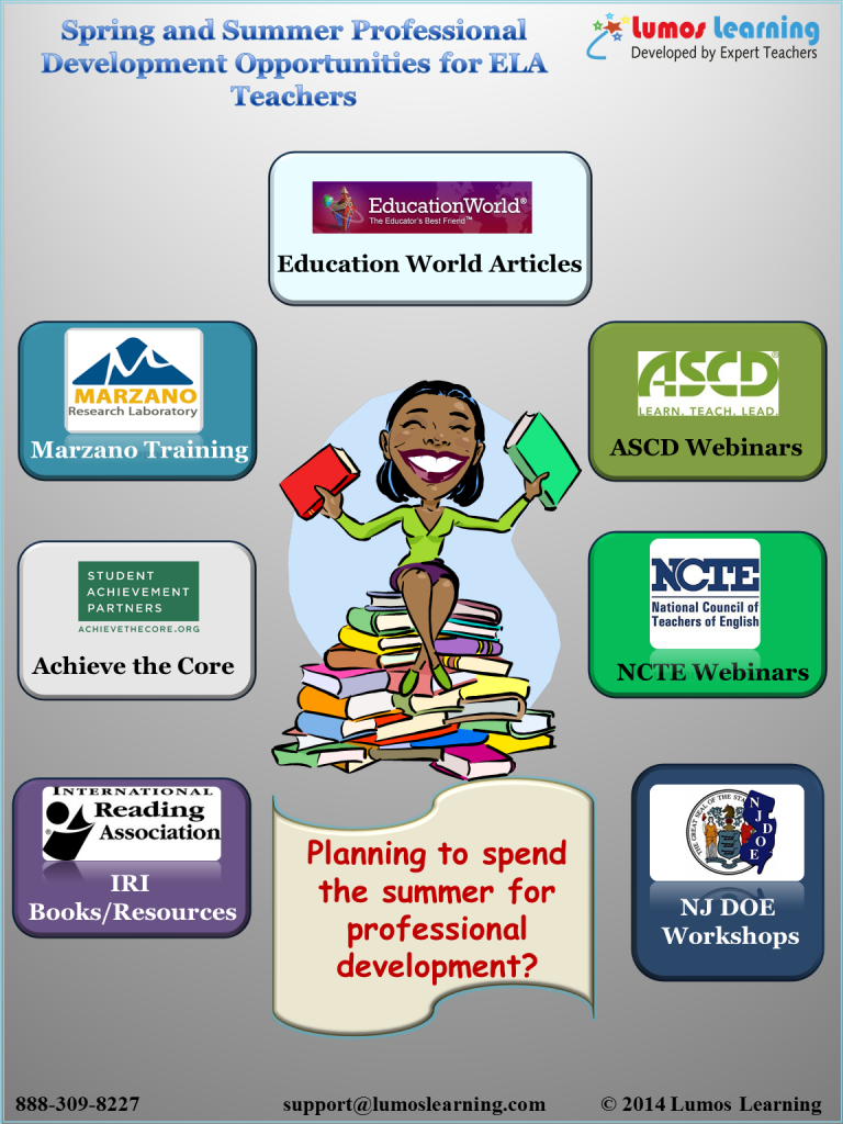 Professional development resources for ELA educators