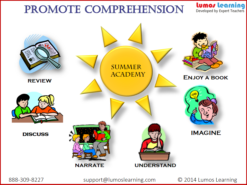Promote Comprehension