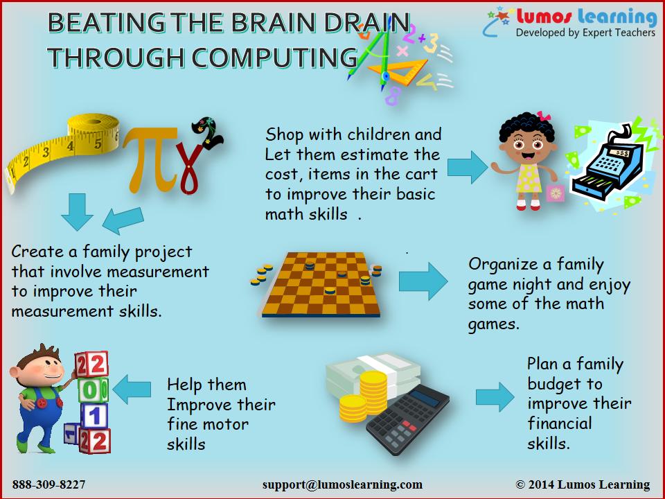 Beating the Brain Drain
