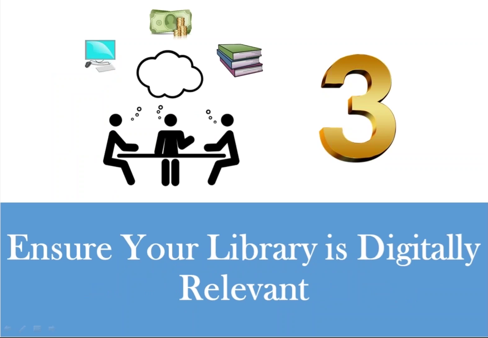Ensure your library is digitally relevant