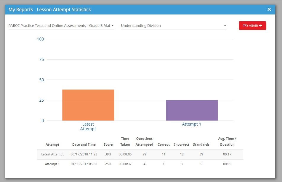 Performance Improvement Tracker