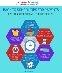 back to school routine tips infrographic