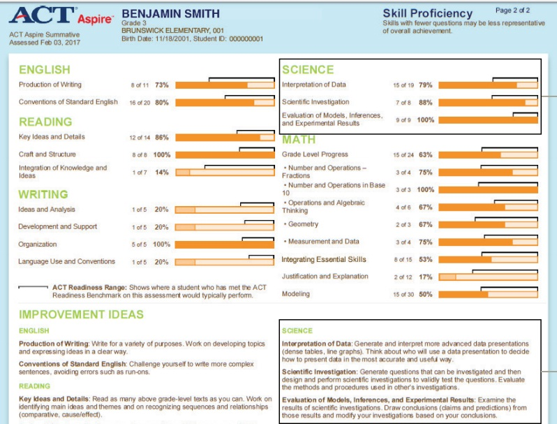 ACT Aspire report card page 1 showing individual progress graph and predicted progress path