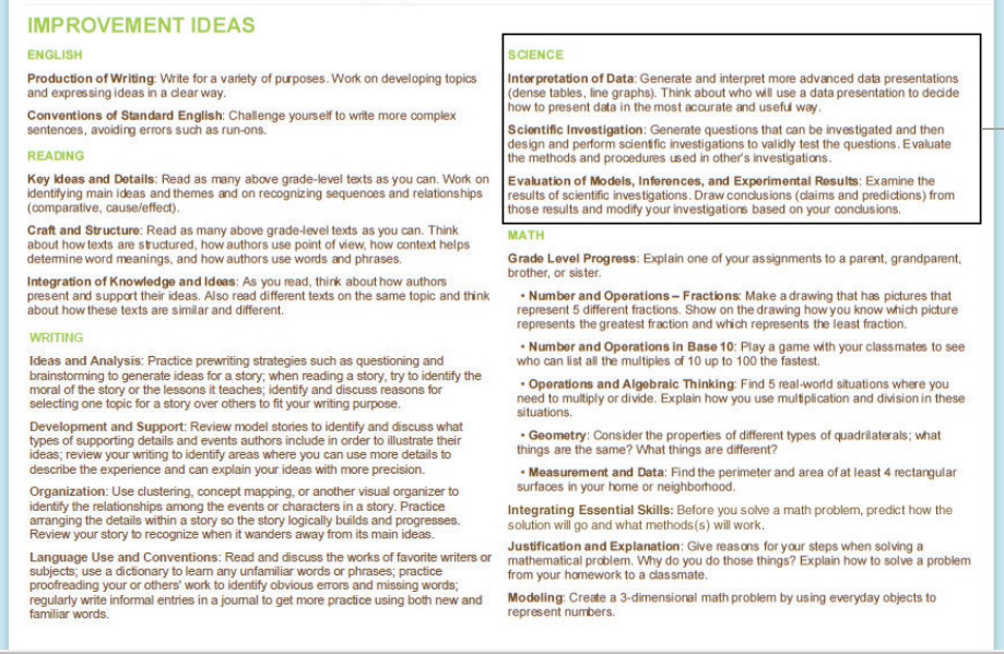 ACT Aspire report page 2 showing Improvement Ideas for better performance