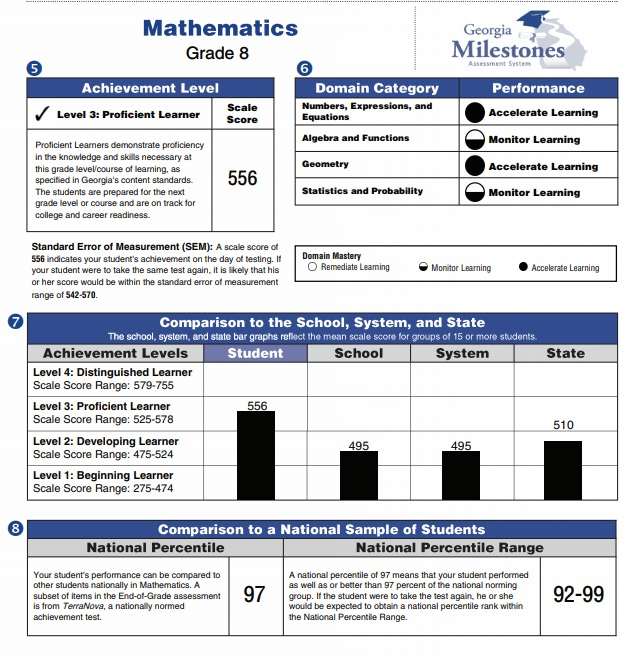 GMAS Math Report