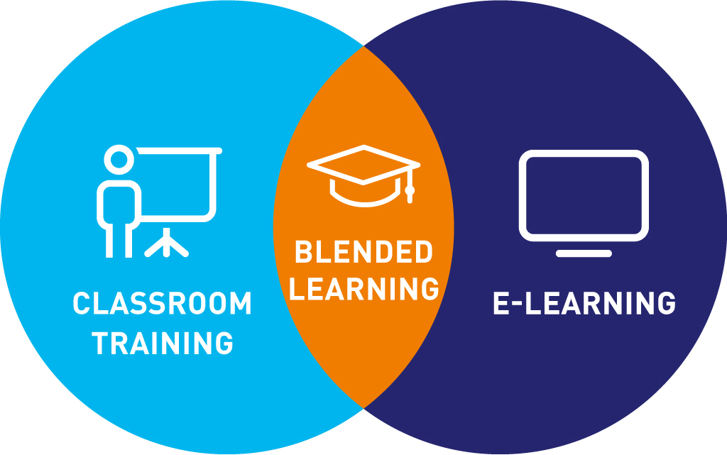 What is hybrid learning? Is there a way to simplify the process? | Lumos  Learning