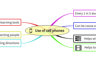 Use of cell phones