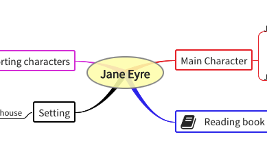 Jan Eyre